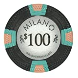 Real Poker Chips Review and Comparison