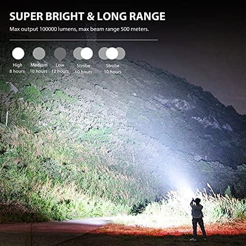 China flashlight _image0