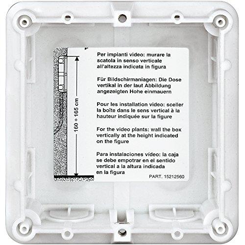 Inbouwdoos voor SFERA deurstations, 1-modulig, horizontaal en verticaal in te rijen
