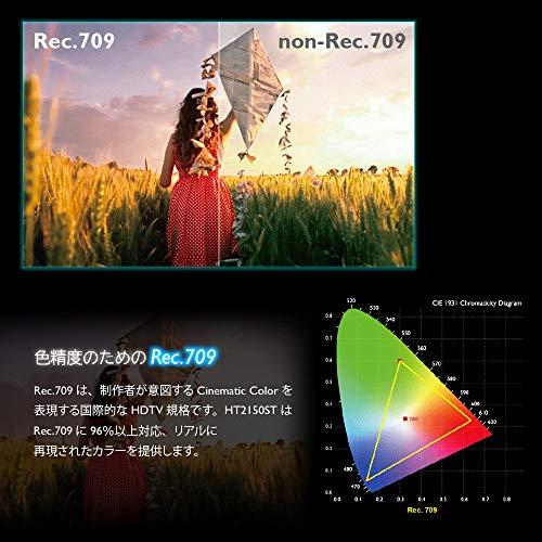 BenQプロジェクターHT2150ST短焦点ホームシアター(DLP/フルHD/2200lm/3.6kg)