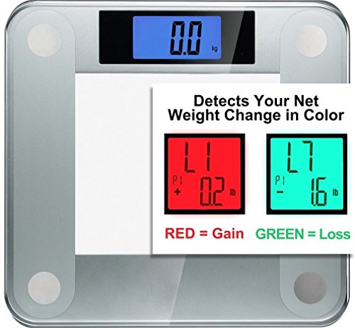 Ozeri Precision II Digital Bathroom Scale (440 lbs Capacity), with Weight Change Detection Technology & StepOn Activation, Clear