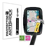 Protector de Pantalla Anti-Shock Anti-Golpe Anti-arañazos Compatible con Garmin Zumo 395LM