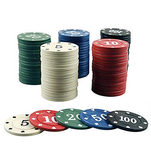 Happt Pokerchips Set - Jetons Poker, 100 STÜCKE Poker Chips Transparent Kunststoff Boxed Mit Digital Chips Entertainment Spiel Tokens Bingo Chips Karten Spiel Zubehör