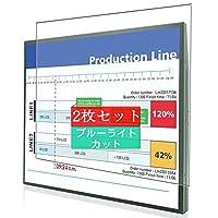 2枚 Sukix ブルーライトカット フィルム 、 LiteMax SLO1568-ENB-I24 15インチ ディスプレイ モニター 向けの 液晶保護フィルム ブルーライトカットフィルム シート シール 保護フィルム(非 ガラスフィルム 強化ガラス ガラス ) new version
