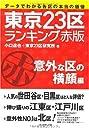 東京23区ランキング・赤版 各区の意外な横顔編
