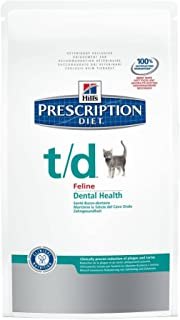 Hills Prescription Diet t/d Feline 1.5kg
