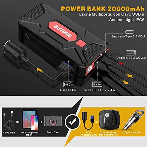 BuTure Avviatore Batteria Auto, 1600A 20000mAh Booster Avviamento Auto Portatile Avviatore Emergenza per Auto/Moto (Motori Fino a 8.0L Benzina/ 7.0L Diesel) (1600A)