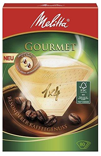 Melitta 80 Coffee Makers