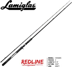 Best fenwick salmon steelhead rods Reviews