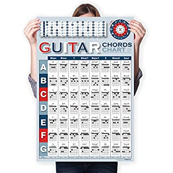 Guitar Chord Chart of Popular Chords   Reference Poster for Guitar Beginners Adult or Kid A Perfect Guitar Fretboard Chart Poster of Acoustic Electric Guitar • Waterproof • 2021 Version