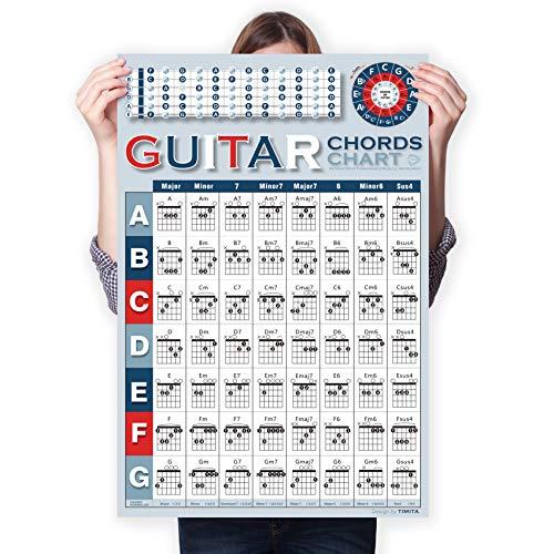 Guitar Chord Chart of Popular Chords | Referenzposter für Anfänger, Gitarristen und Lehrer | Ein perfektes Akkord Poster der akustischen E-Gitarre • Edition 2020