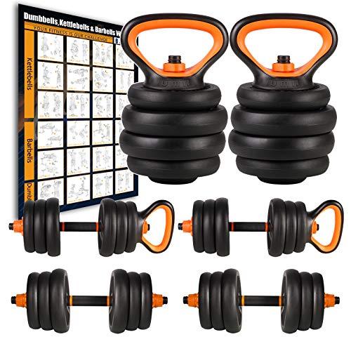 Amazon Brand – Umi Juego de Mancuernas Kettlebell y Barra de musculación con Discos 4kg Cada Unidad