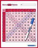 Meine 1+1 Tabelle für die 1. Klasse: 1+1 Tafel im großen Format mit Selbstkontrolle und Stift, trocken abwischbar für die 2. Klasse