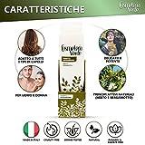 Zoom IMG-1 miglior shampoo antiforfora naturale italiano