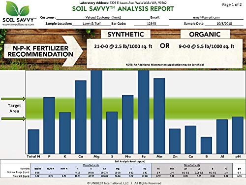 Soil Savvy Garden Soil Fertilizer Recommendation