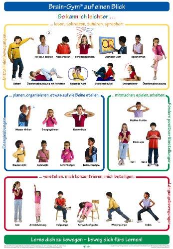 Wandkarte Brain-Gym® auf einen Blick/Version für Kinder