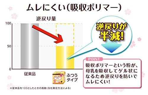 ダッコdacco母乳パッドマミーパット多めタイプ64枚入(2枚入×32個)