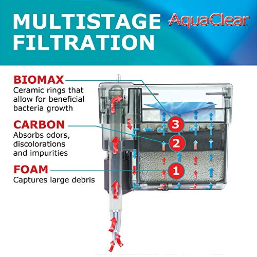AquaClear 20 Power Filter - 4