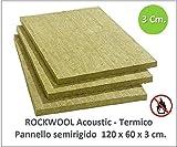 FUTURAZeta - LANA di ROCCIA spessore 30 mm. Pacco (mq. 7,20) n°10 pannelli Acoustic 234 Plus densità maggiorata semirigido