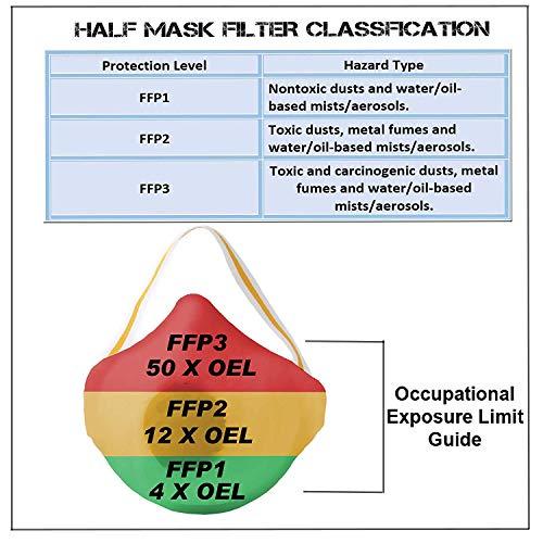 3M Aura 9322+ Atemschutzmaske FFP2 mit Ventil - 3
