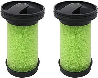 Ackful🍁2PC Green Vacuum Cleaner Filter for Gtech Multi Handheld ATF036 MK2 Model