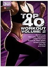 Top 40 Workout: 2014