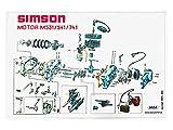 MZA Explosionsdarstellung Farbposter Simson S51 (72 x 50cm)