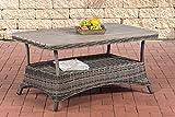 CLP Lounge-Tisch Pandora I Tischplatte WPC Aus 5 MM Rattan Geflecht I Design Outdoor Tisch Mit Alu Gestell, Farbe:grau-meliert, Größe:80x120 cm