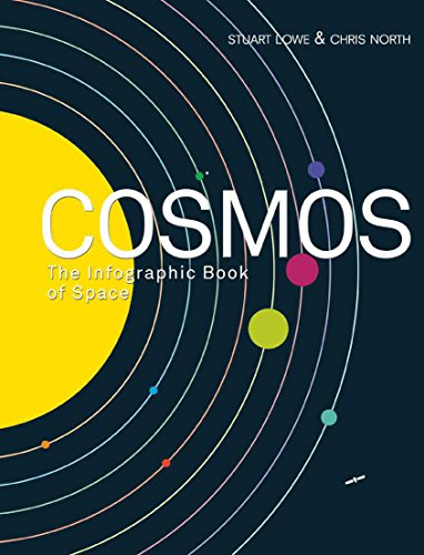 Download Cosmos: The Infographic Book of Space 1781316457