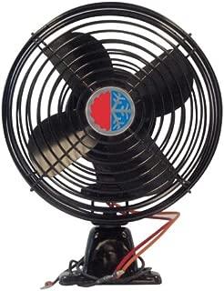 4 HVAC C US (1000641237) Black 12V Auxiliary Defrost Fan