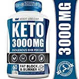 Best Appetite Suppressant Pills - Weight Loss Corp - Keto Pills - Professional Review