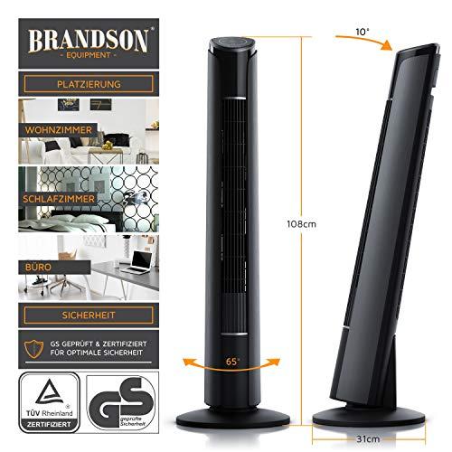 Brandson 554789454545