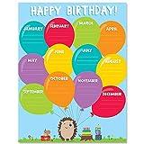 preschool birthday chart - Creative Teaching Press Woodland Friends Happy Birthday Chart (10267)