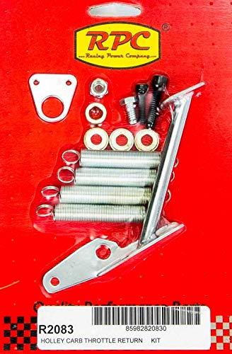 Racing Power Company R2083