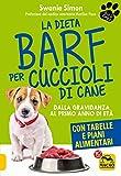 La dieta Barf per cuccioli di cane. Dalla gravidanza al primo anno di età (Qua la zampa)