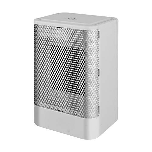 Calefactor Calefactor Cerámico De Pared Ready Warm Modos Termostato Regulable Protección Sobrecalentamiento Sistema Antivuelco Comfort Compact Calefactor De Eficiencia Energética Función Silence
