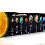 Bigtime Signs Solar System Poster Science Banner 16 inch x 6 feet with...
