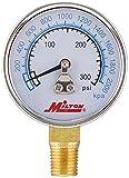 Milton Industries 1195