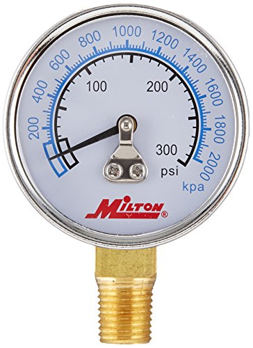 Milton 1195