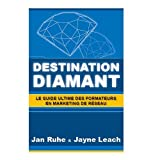 Destination diamant