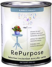 Majic Paints Interior/Exterior Satin Paint, RePurpose your Furniture, Cabinets, Glass, Metal, Tile, Wood and More, Serenity Teal, 1-Quart