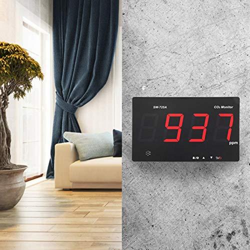 3,5 mm Steckerloch Kohlendioxid-Detektor Luftqualitätsmonitor Hakenloch Digitalanzeige für viele öffentliche Orte