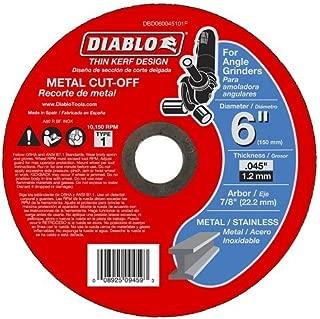 1//4 Diameter x 3//8 Length Aluminum Oxide PFERD 36101 Poliflex Rubber Bond Fine Grinding Point Pack of 10 67210 RPM 1//8 Shank Cylindrical Shape W162 120 Grit