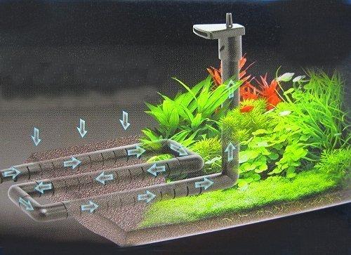 Aquarium Undergravel Filteration Bottom Circular Bar (S) Fish Tank Under Gravel Filter Tube