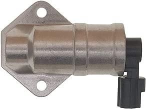 Best ford ranger idle air control valve symptoms Reviews