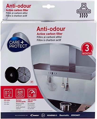 Hoover Filtres de Hotte à Charbon Actif Anti-odeur Compatibles Type 180 35602045