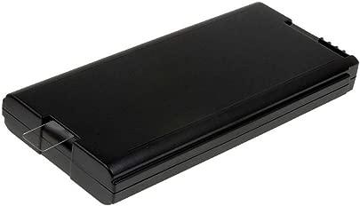 Akku f r Panasonic Typ CF-VZSU29AS  11 1V  Li-Ion