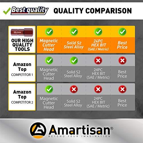 Amartisan 24-Piece Hex Head Allen Wrench Drill Bit Set, Metric and SAE S2 Steel Hex Bits Set, 1