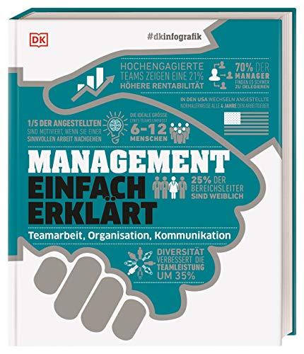 #dkinfografik. Management einfach erklärt: Teamarbeit, Organisation, Kommunikation