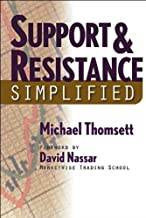 Best support and resistance simplified Reviews